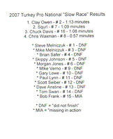 "2007 Turkey Pro National - Robert ""Snuffy"" Smith Memorial"
